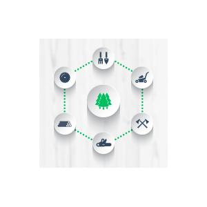 Stihl Sklep Internetowy - Dom-Ogród-Las